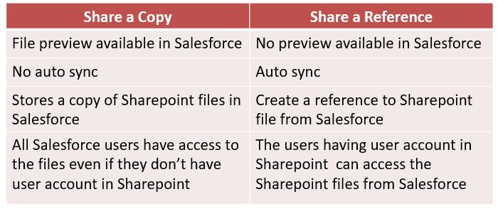 blog sharepoint2