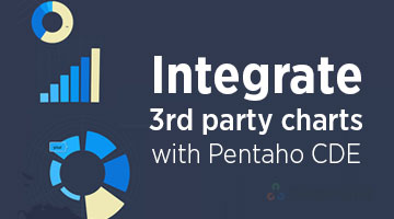 tenthplanet blog pentaho Integrate 3rd party charts with Pentaho CDE