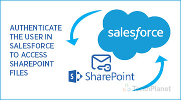 tenthplanet blog salesforce Authenticate the User in Salesforce to access SharePoint files