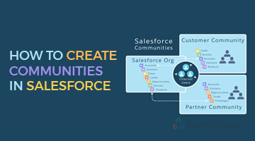 tenthplanet blog salesforce How to create Communities in Salesforce