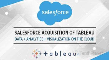 tenthplanet blog salesforce Salesforce acquisition of Tableau